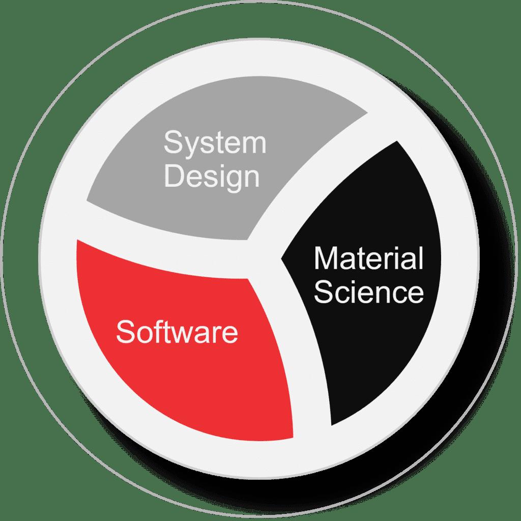 Valuein design graphic